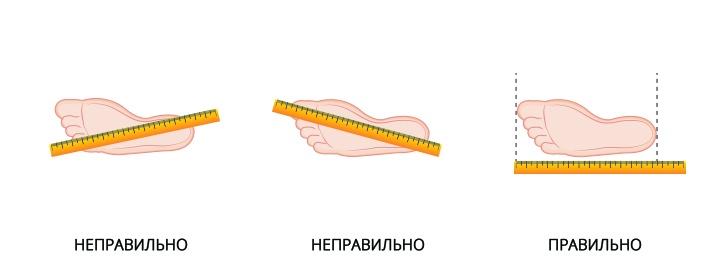 Как правильно измерить размер стопы